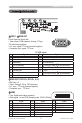 Christie LW400 Projector Manual, Page 5