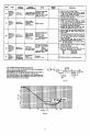 Nakamichi RX-202E   Page 8 Preview