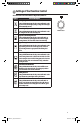 Logik LBMULX11 Oven Manual, Page 7