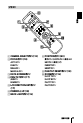 Page #11 of Sony EVI-D100 Manual