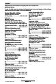 Bosch AL 2498 FC PROFESSIONAL   Page 7 Preview