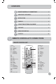 Preview Page 4 | Daewoo DTL-2950 TV Manual
