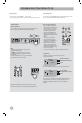 Daewoo DTL-2950 TV Manual, Page 9