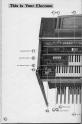 Yamaha DK-40B Electronic Keyboard Manual, Page 4