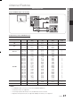 Samsung 7+ series Page 27