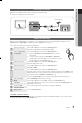 Samsung 7+ series Page 7
