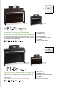 Roland HPi-7F Page 7