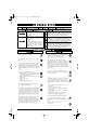 Roland RMP-5 Page 2