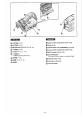Page #7 of Panasonic NV-DS77EN Manual