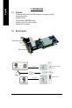 Gigabyte GV-N52128DS-RH Video Card Manual