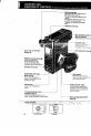 Sony CCD-V1 Primary Camcorder