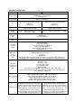 Sony Cyber-shot DSC-HX7V   Page 4 Preview
