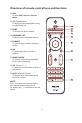 32PFL3403 Manual, Page 9