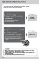 JVC Everio GZ-HD30 Manual, Page #6