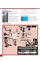 JVC GY-DV5000U | Page 6 Preview