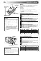 Page 4 Preview of JVC LYT0085-001A Instructions manual