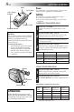 JVC GR-AXM100 Camcorder, Page 8