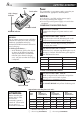 JVC GR-AXM670 | Page 8 Preview