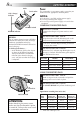 JVC GR-AXM300   Page 8 Preview