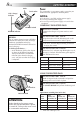 Page #8 of JVC GR-AXM33UM Manual