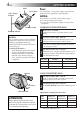 JVC GR-AXM568EG Instruction manual, Page 3