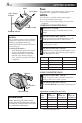 JVC GR-AXM750 | Page 8 Preview