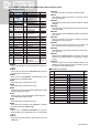 JVC GR-DA30UC   Page 7 Preview
