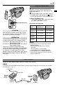 JVC GR-DV3000A Camcorder Manual, Page 9
