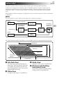 JVC GR-DVF10U Camcorder Manual, Page 5