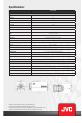 JVC TK-WD9602E | Page 2 Preview