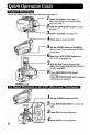Panasonic Palmcorder IQ PV-A306 Manual, Page #6