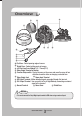 Page #10 of Samsung SCD-3080 Manual