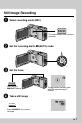JVC UGZ-X900 Camcorder Manual, Page 7