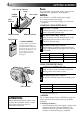 JVC GR-SZ7000EG | Page 4 Preview