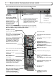 Panasonic TX-36PG50 | Page 5 Preview