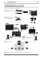 Panasonic TX-36PG50 | Page 9 Preview