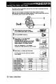 Handycam CCD-TR101, Page 10