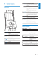 Page 11 Preview of Philips GOGEAR SA3VBE04 Operation & user's manual