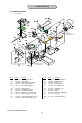 Page 9 Preview of Sony HVR-Z1J Service manual