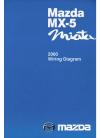 Mazda 2000 Miata MX-5