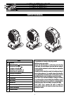 Clay Paky C61415 Instruction Manual 40 pages