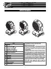Clay Paky A.LEDA B-EYE K10 Instruction Manual 40 pages