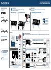 Insignia NS-32DD220NA16 Quick Setup Manual 2 pages