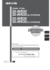 Aiwa SX-AVR30 Operating	 Instruction 8 pages