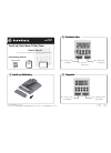 Radio Shack 63-248 Quick Start 1 pages