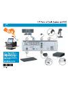 HP rp5000 Quick setup