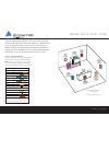 Audioaccess AVR21EN Quick Start Manual 4 pages