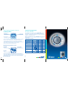 Indesit moon Manual 2 pages