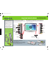 Insignia NS-LTDVD26-09CA Setup Manual 2 pages