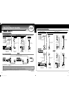 Integra DBS-30.1 Quick start manual